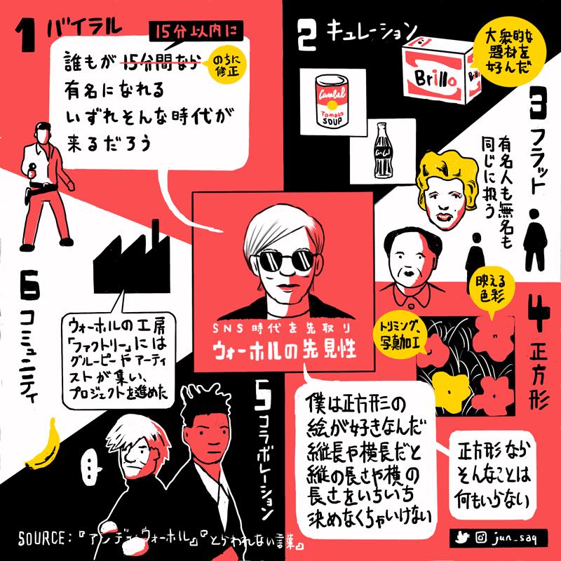 スケッチノート sketchnotes 櫻田潤 アンディ・ウォーホル
