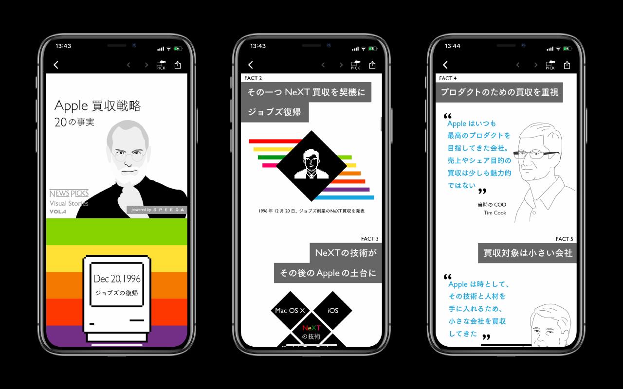 Apple インフォグラフィック 櫻田潤