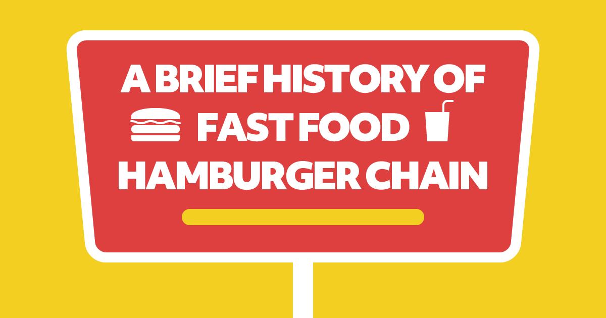 ファストフード ハンバーガーチェーン 歴史